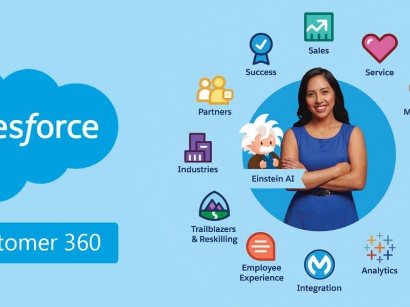 Salesforce & Mobil Bilişim Sistemleri